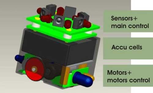 swarmrobots-general-design