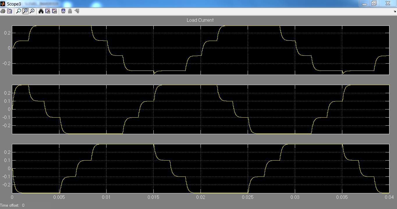 Load Current Waveforms of Three Phase Five Level Inverter