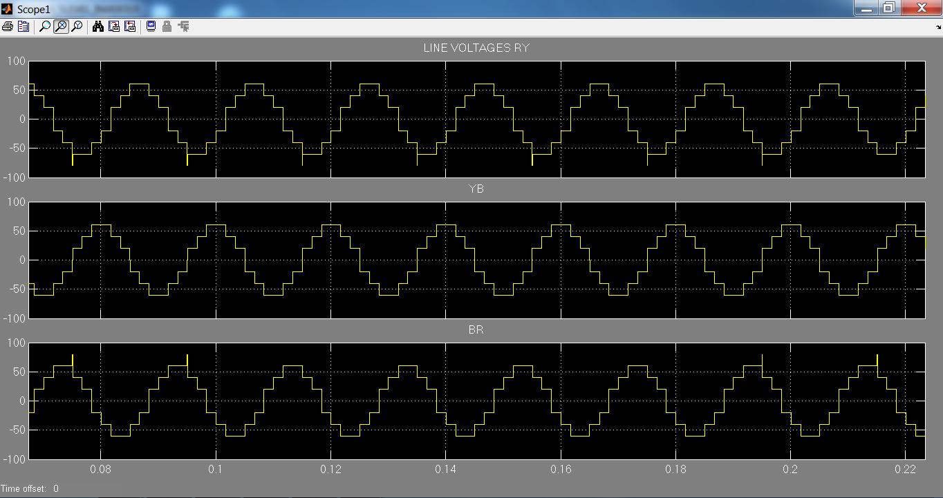 Output Line voltage Waveforms of Three Phase Five Level Inverter