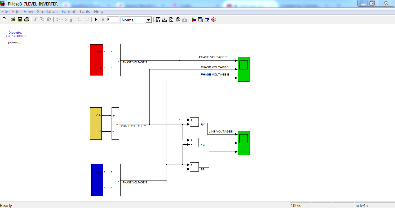 Matlab Simulink Block Diagram for Three Phase Seven Level Inverter