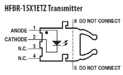 Transmitting LED HFBR 1251