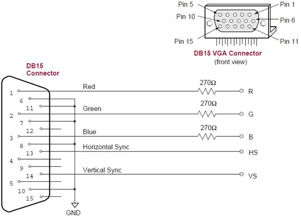 vga interface tyro plus diagrams 576299 vga wire diagram soldering a vga cable number rs232 to vga wiring diagram at gsmx.co