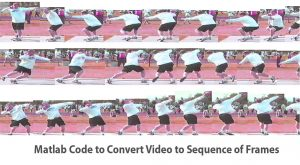 Read more about the article Matlab Code to Convert Video to Sequence of Frames