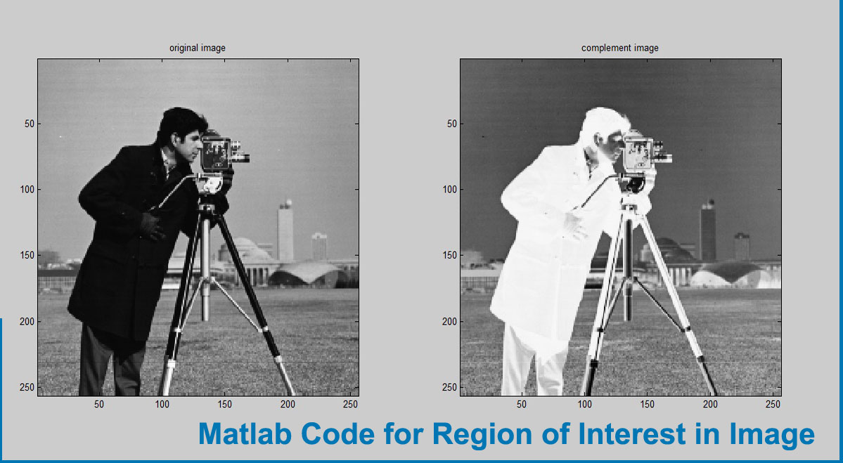 You are currently viewing Matlab Code for Region of Interest in Image