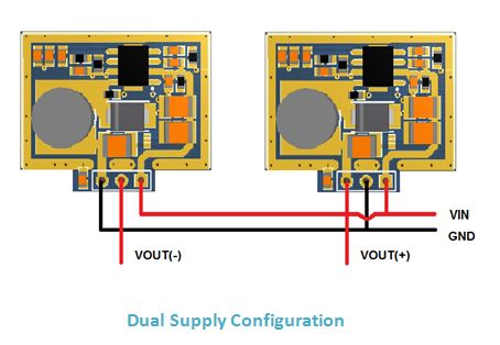pnmini dual supply configuration