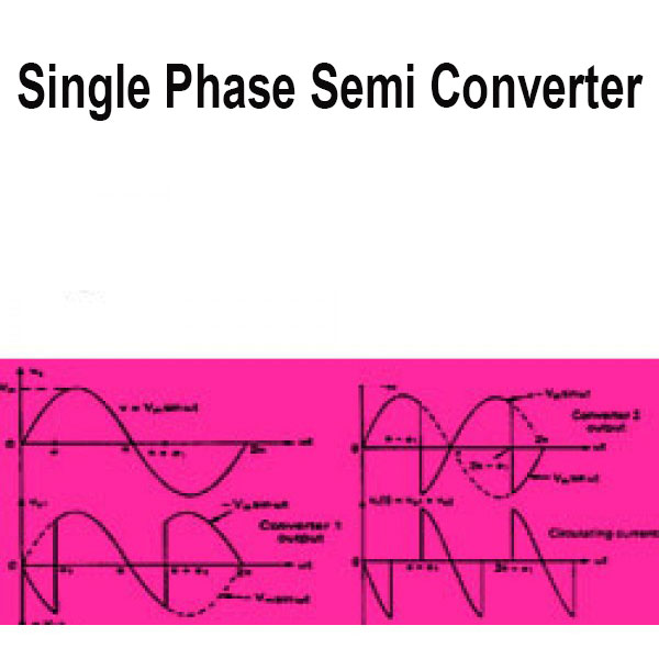Read more about the article Single Phase Semi Converter