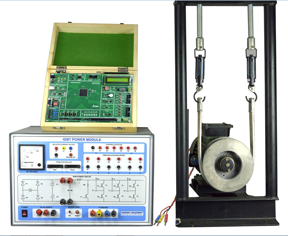 Three Phase Induction Motor Control using TMS320F2812