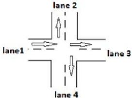 OpenCv based Traffic Light Control System using Python