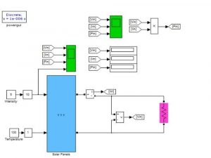 Analysis of PV Voltage generation