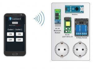 Android Smartphone Controlled Power Outlet Using Arduino