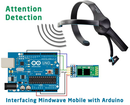 Matlab Code to Read Attention using Mindwave Mobile
