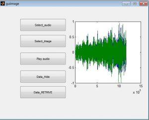 Matlab Code for Audio Watermarking