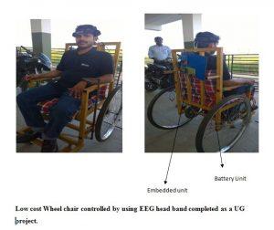 Brain controlled wheel chair
