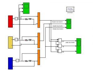 Cascaded 5 Level 3 Phase Multi Level Inverter using MATLAB Simulink