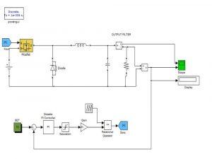 Closed Loop Control of Boost Converter