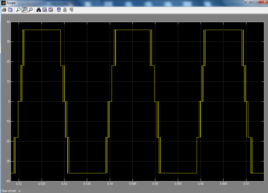 Closed Loop Control of AC Motor using Five Level Inverter