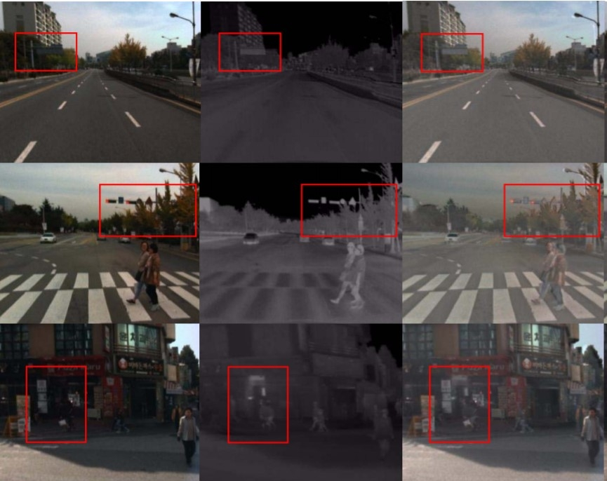 DenseFuse: A Deep Learning Fusion Approach to Infrared and Visible Images -Matlab project