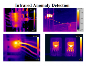 Design of Infrared Anomaly Detection for Power Equipment Based on YOLOv3 -Jetson Nano- AI Projects