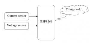 IoT Based Power Monitoring System Using Nodemcu