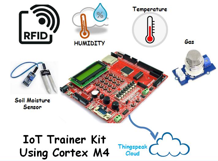 IoT Trainer Kit Using Cortex M4