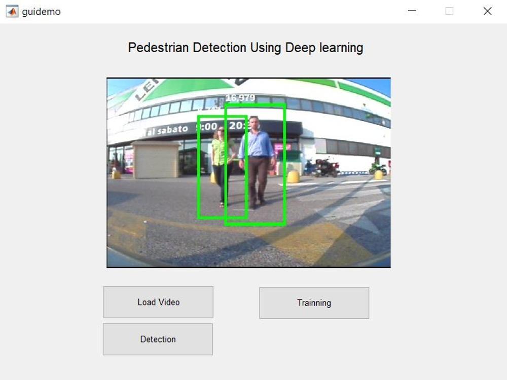 Pedestrian Detection using Deep Learning-Matlab