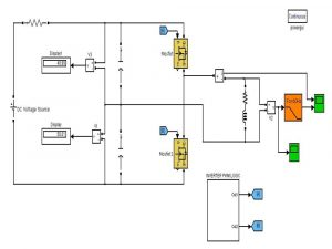Single Phase Half Bridge Inverter