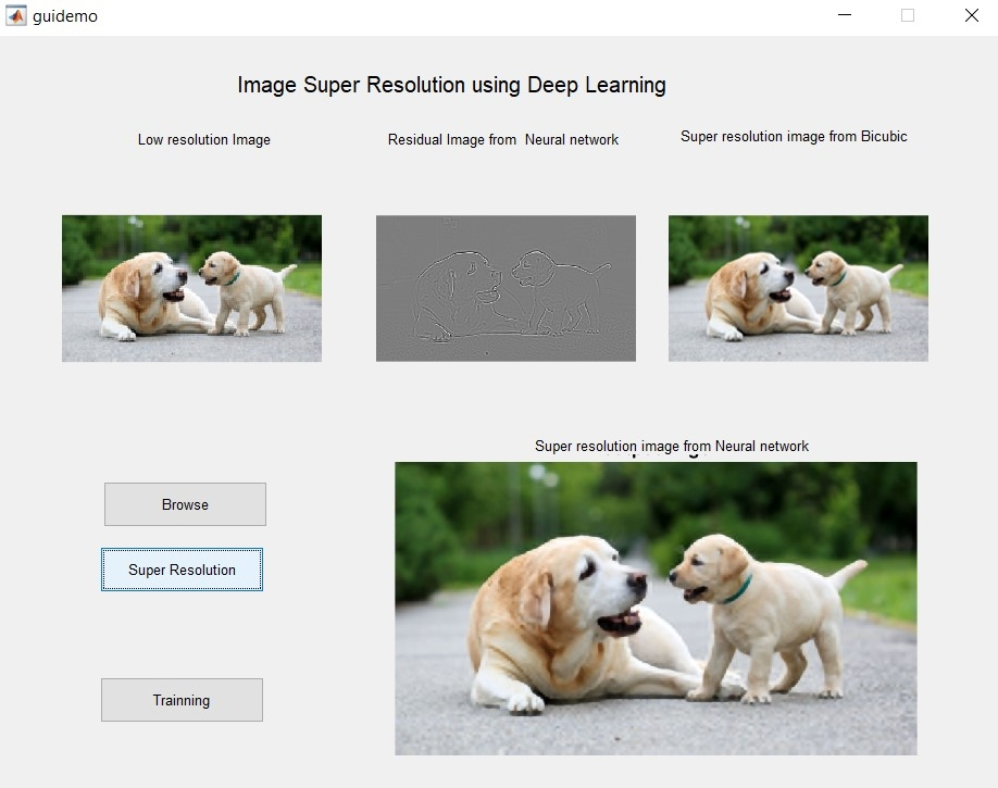 Image Super Resolution using Deep Learning