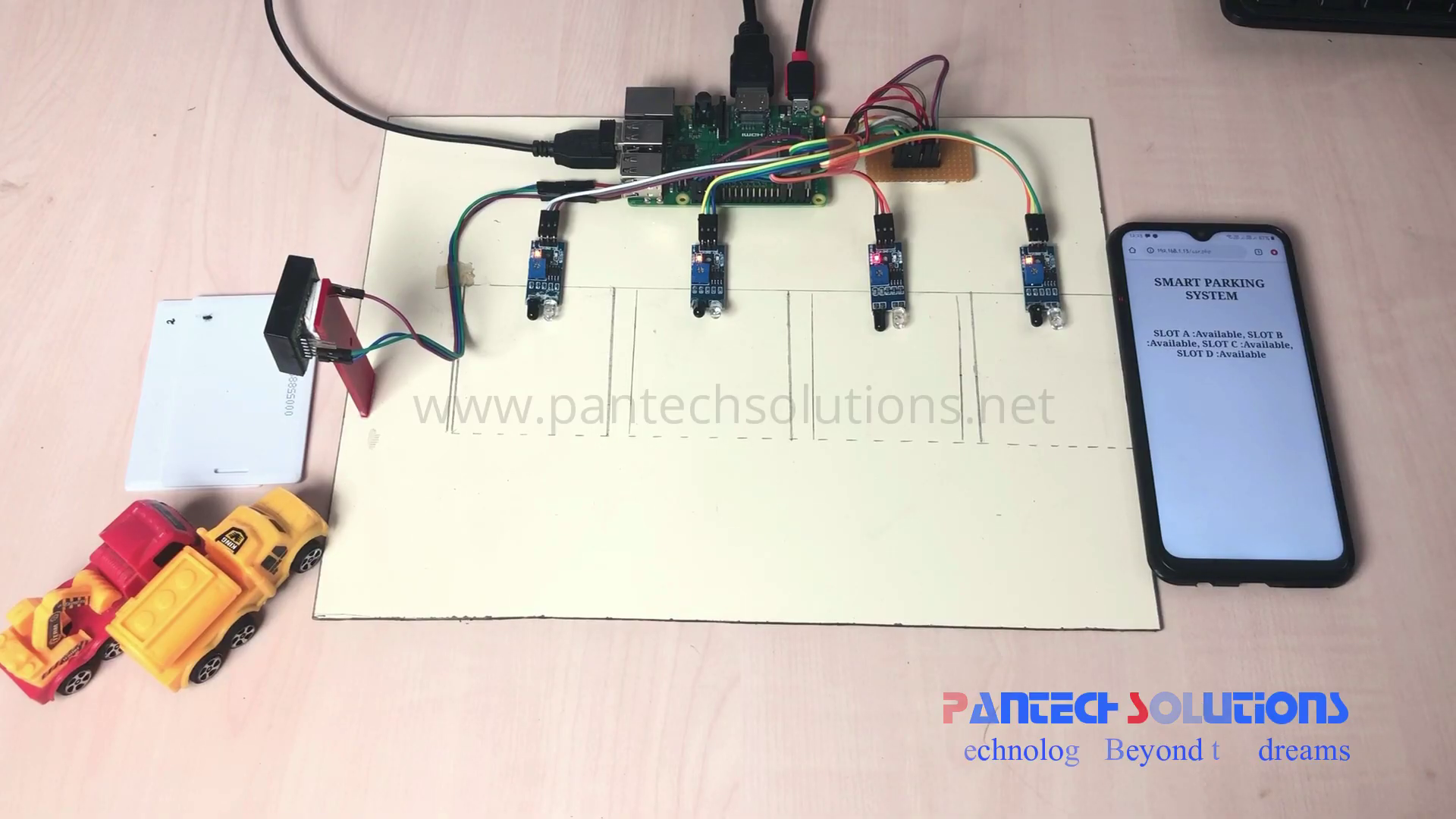 IoT Based Smart Parking System using Raspberry Pi